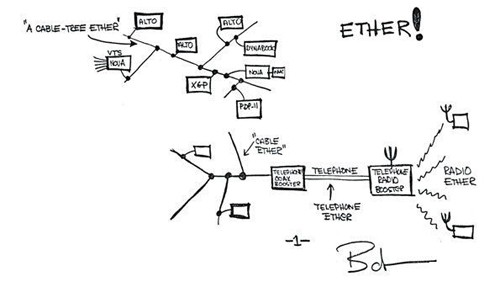 以太网将在新兴的物联网之中扮演重要角色