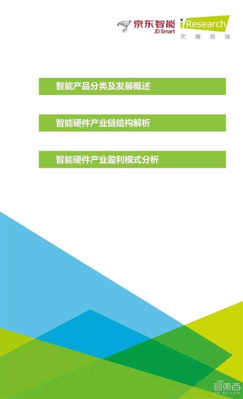 研究报告 中国智能硬件产业链图谱