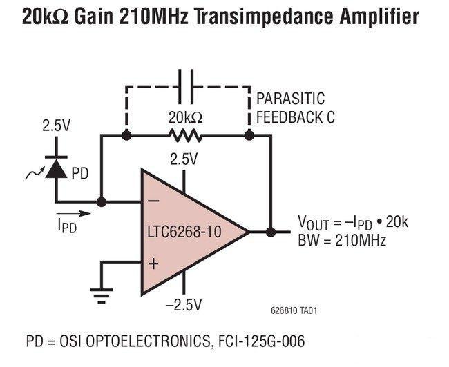 输入级电路还允许在输入电压阶跃高达 5v 的情况下保持很高的输入阻抗