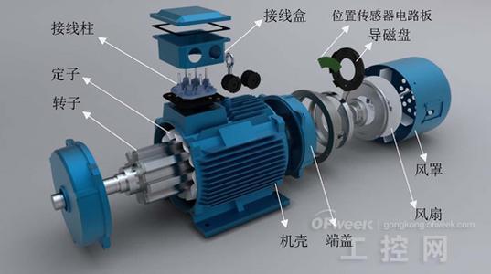 不折不扣的交流;无刷直流电机又可以分为无刷速率电机和无刷力矩电机.