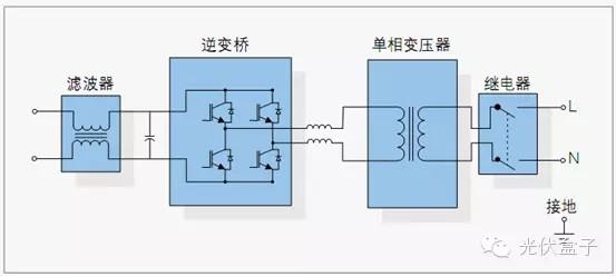光伏逆变器,什么是光伏逆变器 光伏逆变器的最新报道