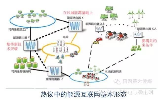 赵争鸣:现代电网中电力电子装置与系统