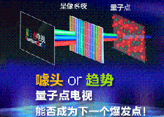 量子点电视 VS OLED电视 谁能成为下一个爆发点?