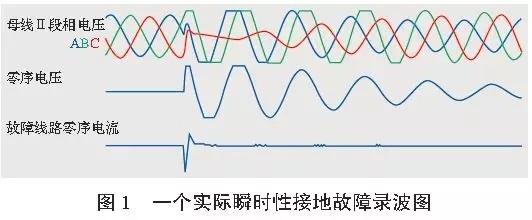对于电缆网络,长期以来一直认为其绝缘击穿是不可恢复的,一旦发生故障就是永久性的,不存在瞬时性接地故障。事实上,电缆网络中的电气设备、电缆头等都是瞬时性接地的高发地。前文介绍过,即使对于电缆本体,也存在瞬时性接地现象。   实际配电网中瞬时性接地故障可分为一次性瞬时接地以及重复瞬时接地故障。重复瞬时接地指故障隐患依然存在,条件具备时会再次发生接地,并将最终转化为永久故障。换句话说,一些永久性接地是有瞬时性接地前兆的。根据某架空线路为主的配电网实际故障统计,在20次永久接地故障中,有7次在故障前存在不同
