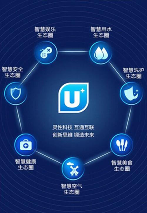 海尔U+平台斩获殊荣,成为消费者最感兴趣智能家居品牌