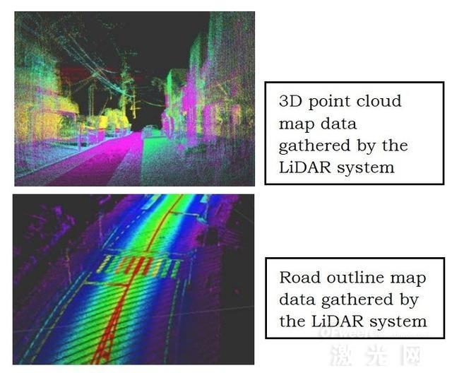 先锋着手研发激光雷达技术_大幅削低成本