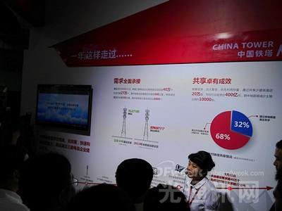 中国铁塔建成基站27.1万座 共享率达68%
