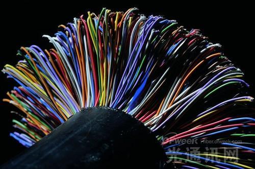 """""""光网+""""热潮:加速推进光纤光缆市场"""