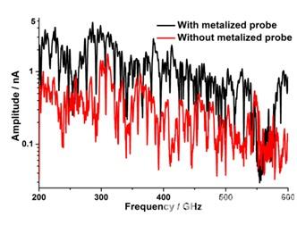 金属探针与铝基底的太赫兹光谱