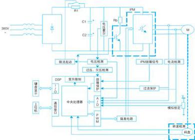 变频伺服传感器