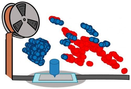 红外光谱为老磁带保护提供新的快速、无损检测方法