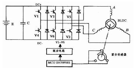 电动自行车控制器设计方案