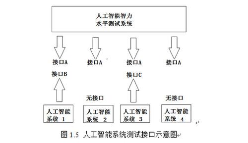 电路 电路图 电子 设计 素材 原理图 500_289