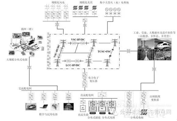 电路 电路图 电子 户型 户型图 平面图 原理图 580_398
