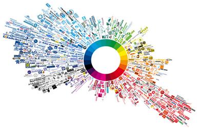 微车在每一季度都会出季度大数据报告,从多个维度剖析用户的反馈行