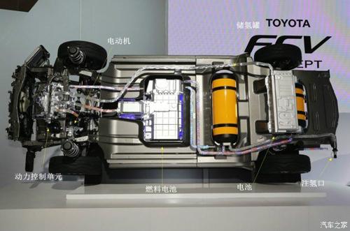 打破纯电动汽车尴尬 四大新概念电池解析(图)