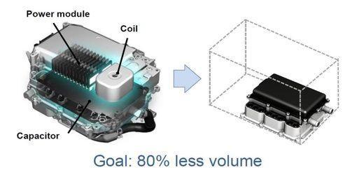 EV/HEV市场可期 SiC/GaN功率器件步入快车道