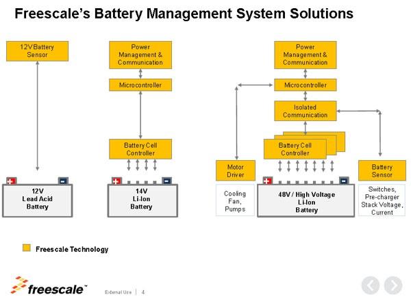 如何使电动车电池组控制设计降低30%以上BOM