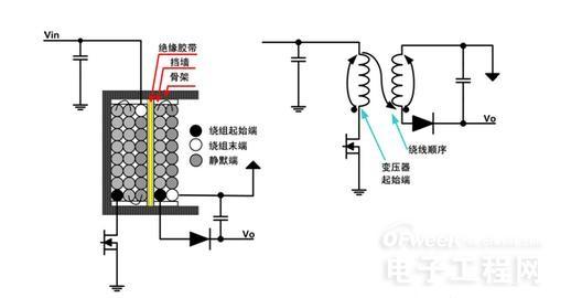 如何设计一款低噪声开关电源变压器?