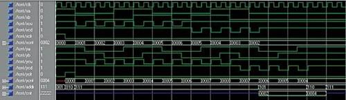 基于FPGA的生物芯片扫描仪位置检测