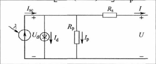 光伏电池的电路模型