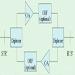 光放大器现状及发展方向分析