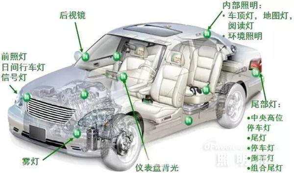 汽车照明故障诊断方法及排除教程