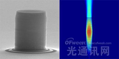中国科大潘建伟团队实现国际最优的单光子源