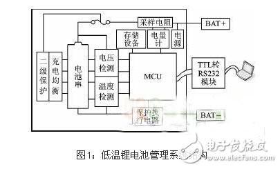 低温智能锂电池管理系统设计方案
