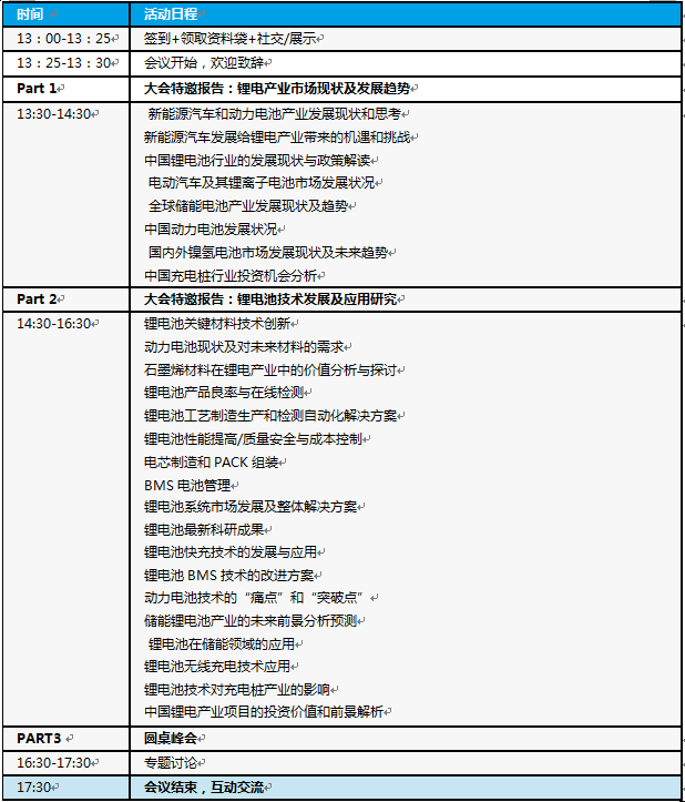OFweek2016中国锂电产业技术研讨会将于3月31日举办
