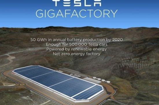 特斯拉:超级电池工厂产能仅开启20%