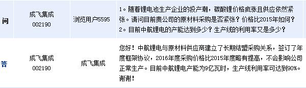 成飞集成:中航锂电生产线利用率90%