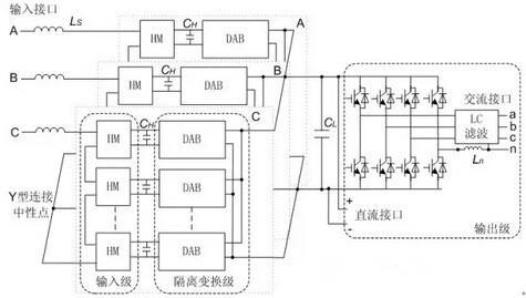 电力电子变压器对交直流混合微网功率控制的研究