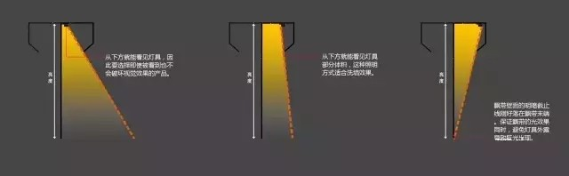 计算照明敲打的模拟以及与室内设计师的商谈,通过照度设计的合肥安徽平面设计公司有哪些图片