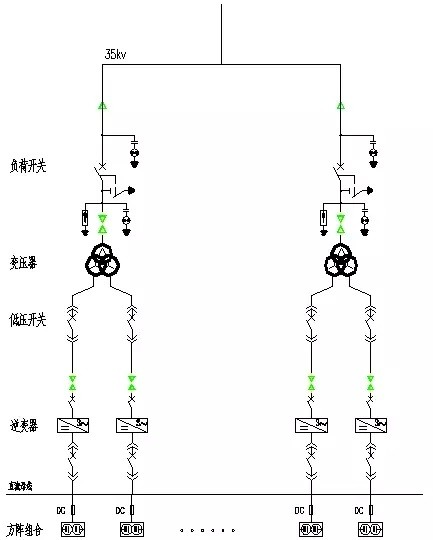 系统的交流侧接线方式同与传统接线方式相同;改进点主要在于:逆变器