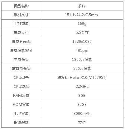 华为mate8/魅族Pro5/红米3/魅蓝metal热门新机评测汇总