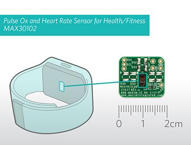 Maxim推出脉搏血氧及心率监测集成传感器模组