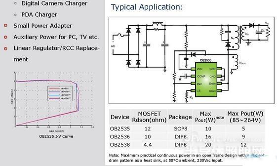 1N4007的二极管做的整流桥,然后进入一个小电感,两个耐压400V,图片