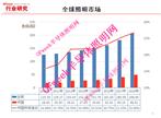 "LED产业前景广阔 ""中国制造""需向""中国创造""转变"