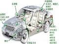 爱车人士必看:自我排查汽车照明系统故障实用教程