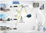 重大突破:无线电力传输新技术效率达80%