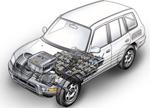 【深度】全球新能源汽车及动力电池发展趋势分析