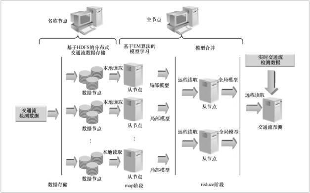 电路 电路图 电子 设计 素材 原理图 627_390