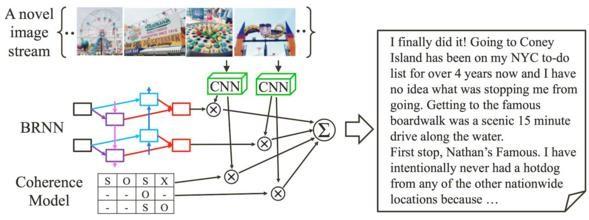 程序本身当然也是数据,它们当然会使用复杂的因果关系,结构,语法,类