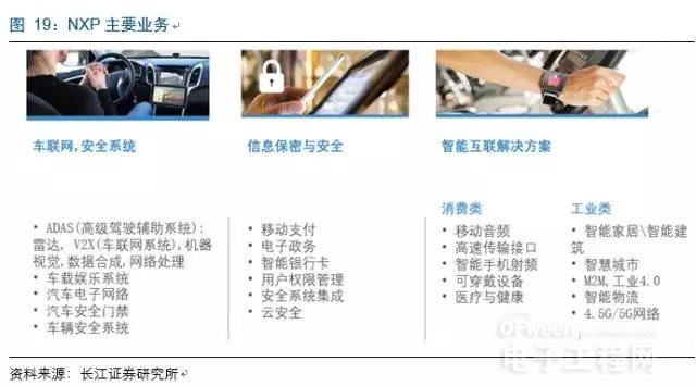 高通收购恩智浦 半导体行业垂直整合乃大势所趋