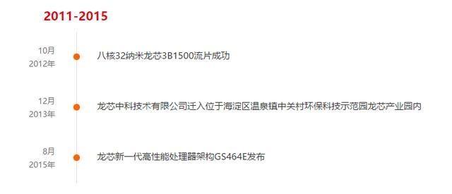 国产CPU有望?龙芯自主研发3A3000流片成功