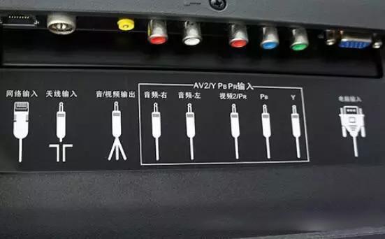 爱音乐玩设备 音响设备上常用接口及线材介绍