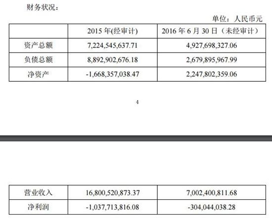 魅族财务数据首曝光:阿里占股近30% 去年亏10亿