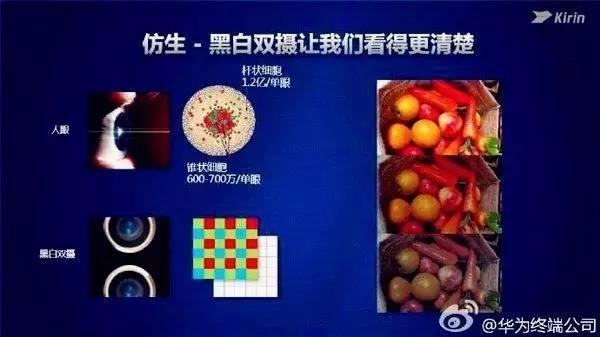 """麒麟960加速""""中国芯""""向高端阵营迈进步伐"""