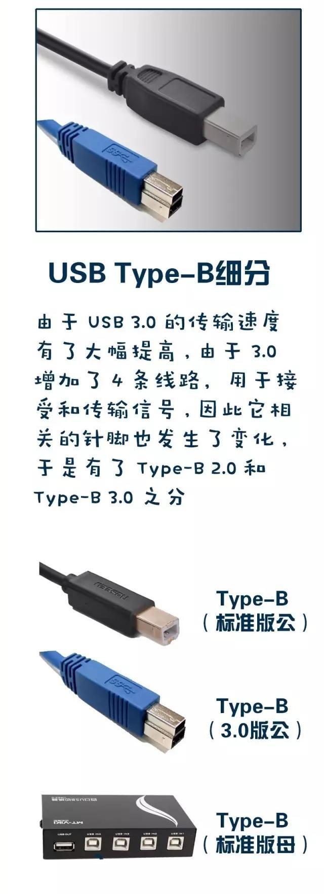 熟悉又陌生 USB接口标准全解析